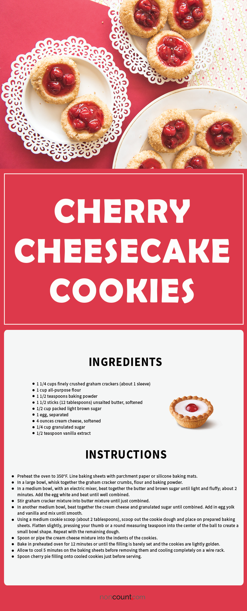 Cherry Cheesecake Cookies Recipe Image with details