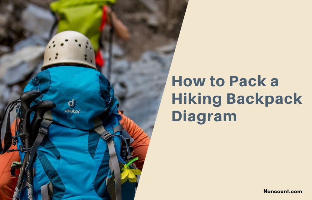 How to Pack a Hiking Backpack Diagram