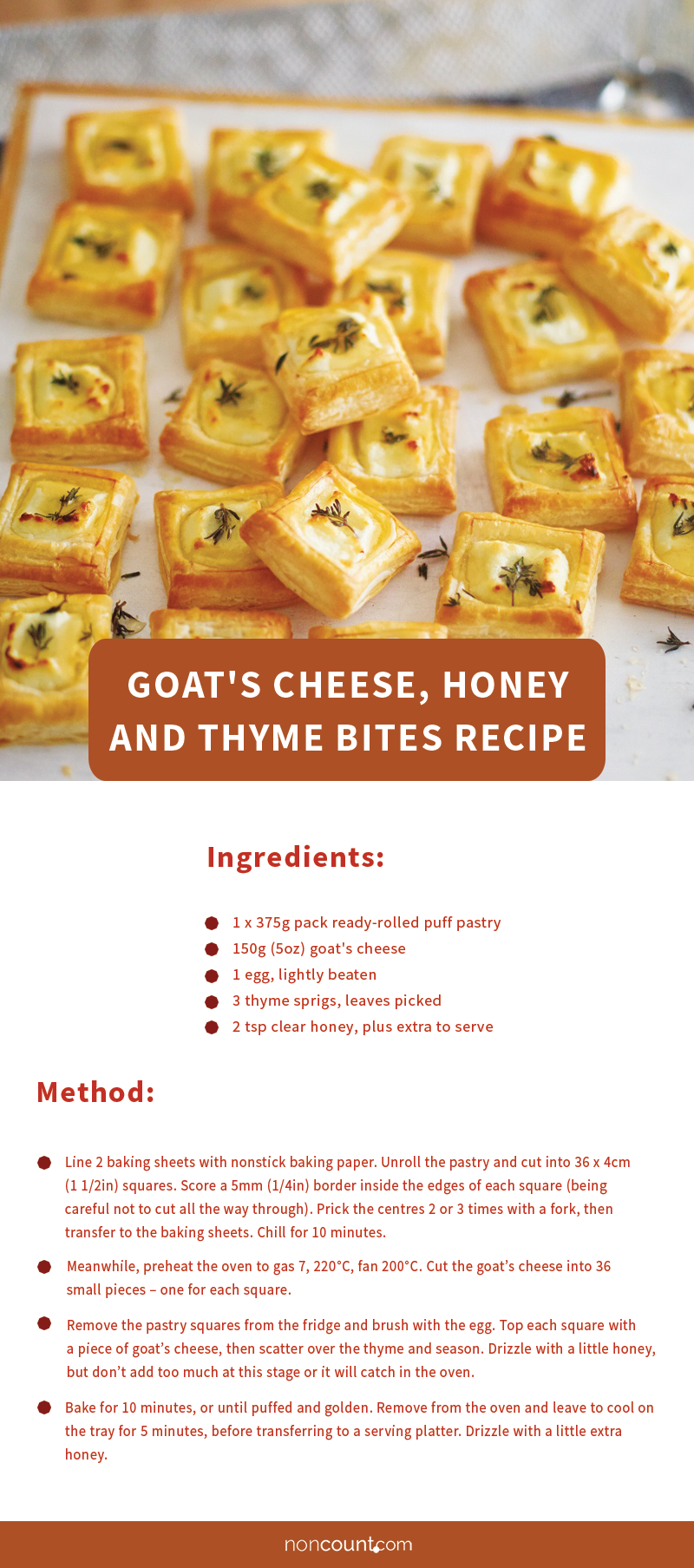 Goat's Cheese, Honey and Thyme Bites Recipe